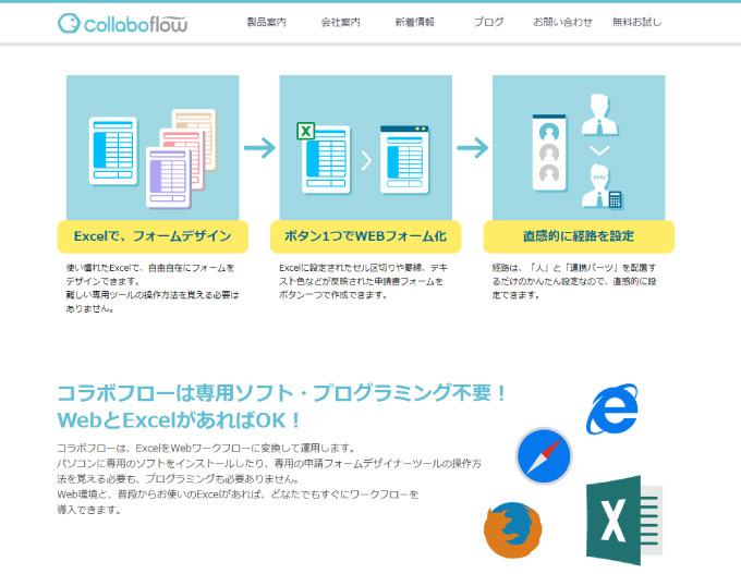collaboflow(コラボフロー)