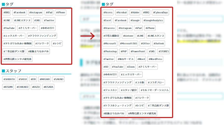 プラグインを使わずタグ一覧を固定ページに表示&最大表示数の変更!WordPressタグクラウド応用編
