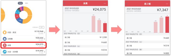 簡単に毎月の支出を把握!家計簿アプリ「マネーフォワードME」KISARA流PayPayの連携方法も教えます