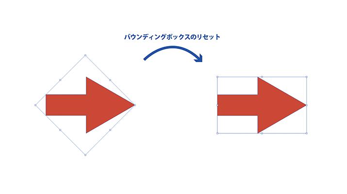 Illustrator初心者も5秒で解決!オブジェクトを囲う枠(バウンディングボックス)の向きをリセットする方法